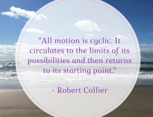 All motion is cyclic